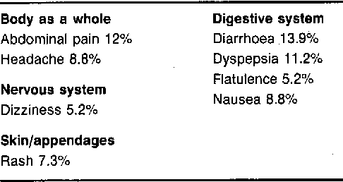 Table II. Overall preferred term adverse experiences with incidence > 5%