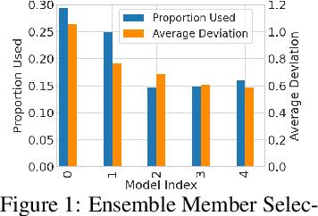 Figure 1 for On Optimism in Model-Based Reinforcement Learning