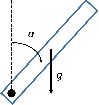 Figure 4 for Visualizing Movement Control Optimization Landscapes