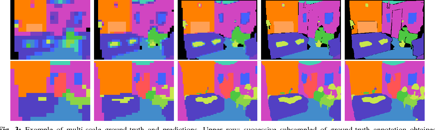 Figure 3 for Multi-View Deep Learning for Consistent Semantic Mapping with RGB-D Cameras