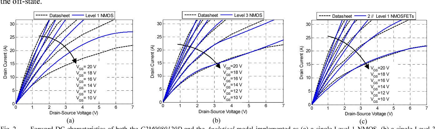 Figure 2 from An accurate Matlab/Simulink based SiC MOSFET