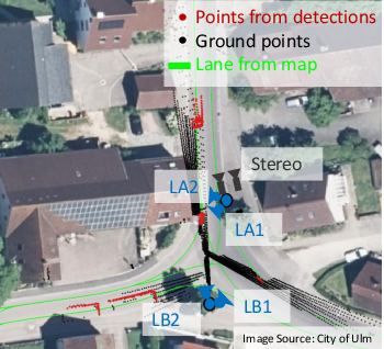 Figure 4 for LACI: Low-effort Automatic Calibration of Infrastructure Sensors