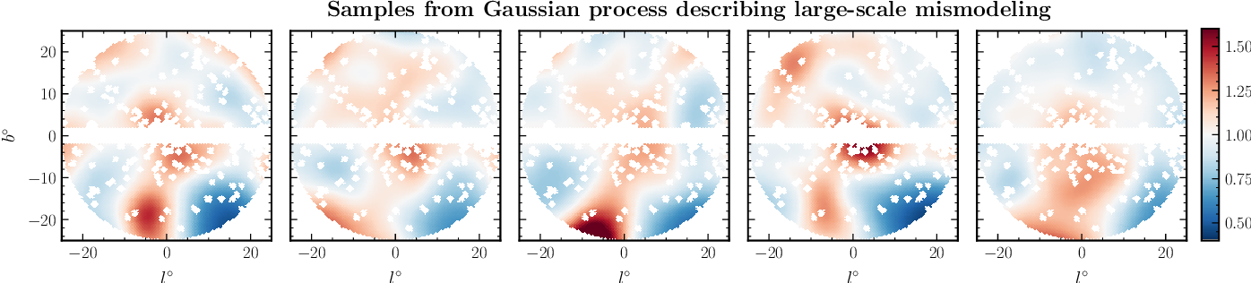 Figure 2 for A neural simulation-based inference approach for characterizing the Galactic Center $γ$-ray excess