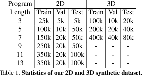 Figure 2 for CSGNet: Neural Shape Parser for Constructive Solid Geometry