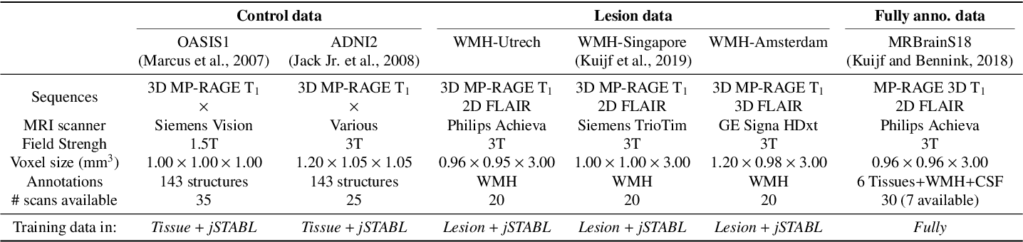 Figure 2 for Learning joint segmentation of tissues and brain lesions from task-specific hetero-modal domain-shifted datasets