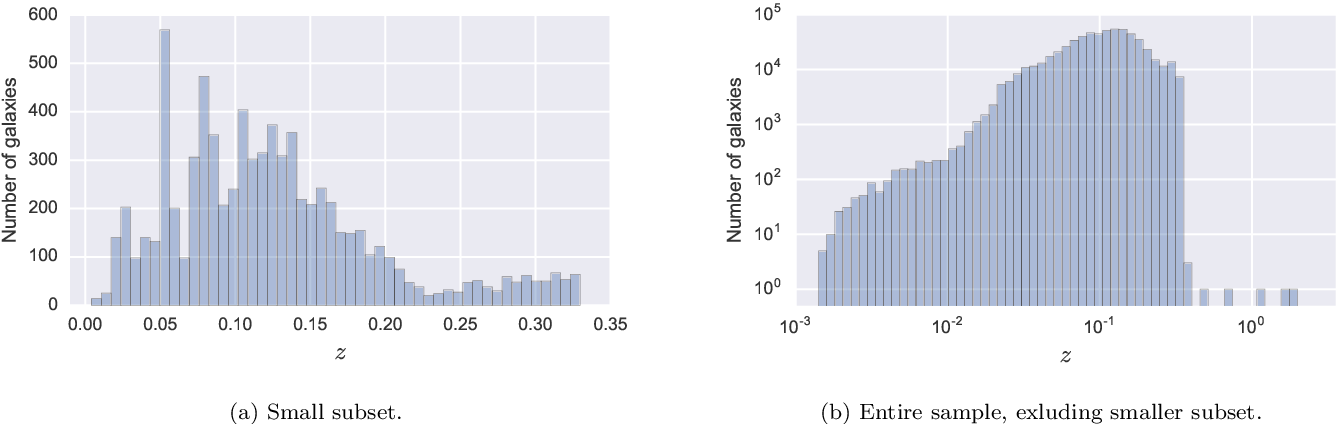 Figure 3 for Sacrificing information for the greater good: how to select photometric bands for optimal accuracy