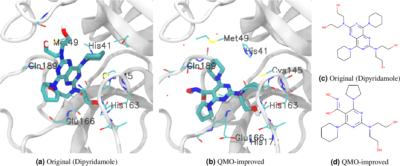 Figure 2 for Optimizing Molecules using Efficient Queries from Property Evaluations