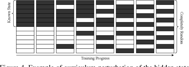 Figure 4 for Learning Variations in Human Motion via Mix-and-Match Perturbation