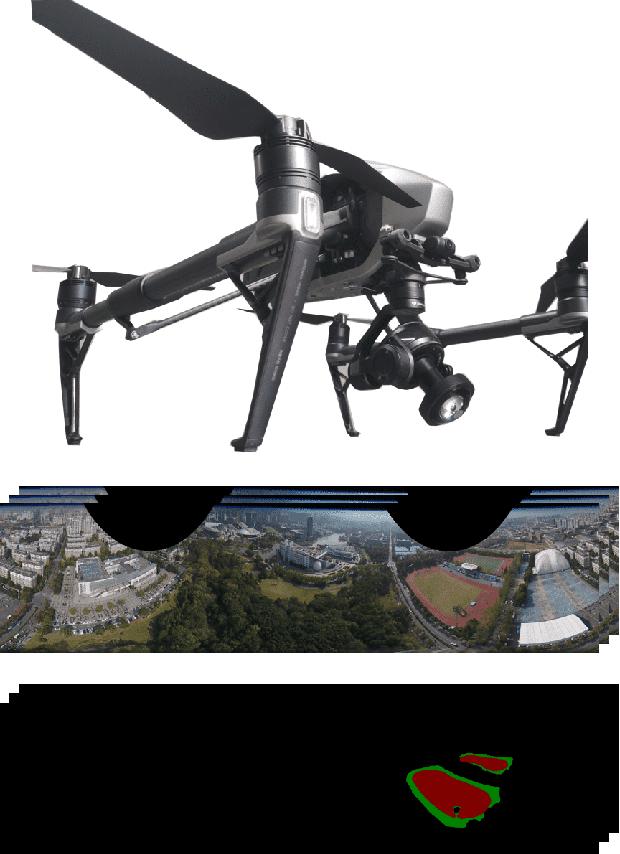 Figure 1 for Aerial-PASS: Panoramic Annular Scene Segmentation in Drone Videos