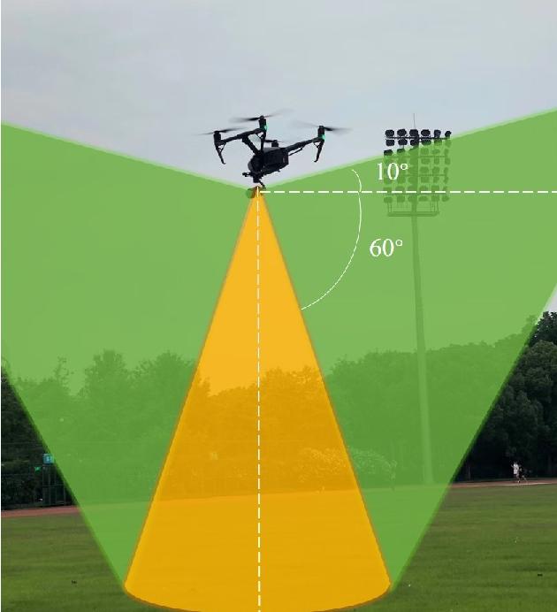 Figure 3 for Aerial-PASS: Panoramic Annular Scene Segmentation in Drone Videos