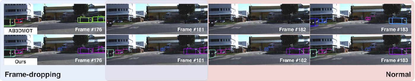 Figure 4 for FlowMOT: 3D Multi-Object Tracking by Scene Flow Association