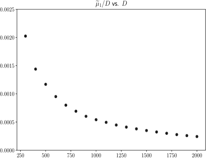 Figure 1 for Gaussianity and typicality in matrix distributional semantics