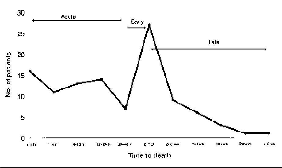 Figure 1 from Autopsies and death certification in deaths