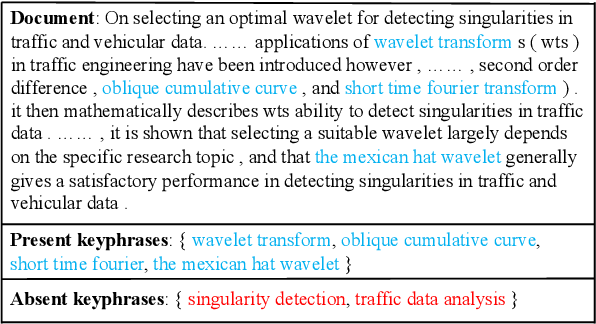 Figure 1 for UniKeyphrase: A Unified Extraction and Generation Framework for Keyphrase Prediction