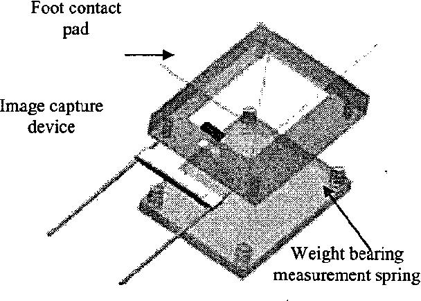 Adaptive multi-airbag foot pressure redistribution insole