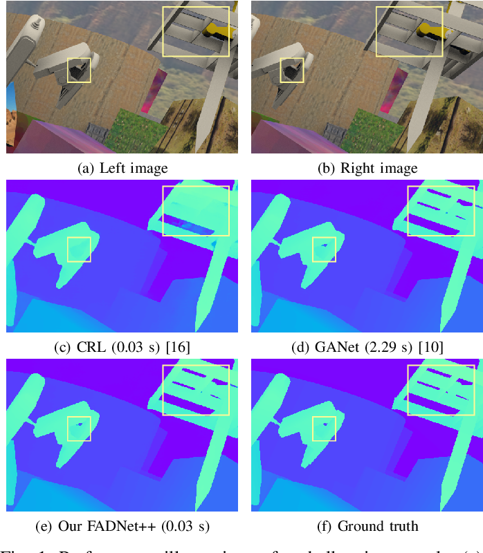 Figure 1 for FADNet++: Real-Time and Accurate Disparity Estimation with Configurable Networks
