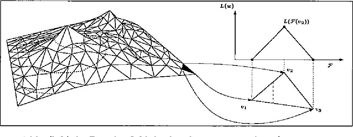 figure 4.36