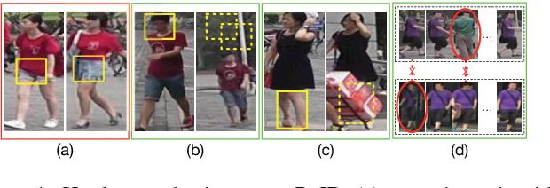 Figure 1 for Dual Attention Matching Network for Context-Aware Feature Sequence based Person Re-Identification