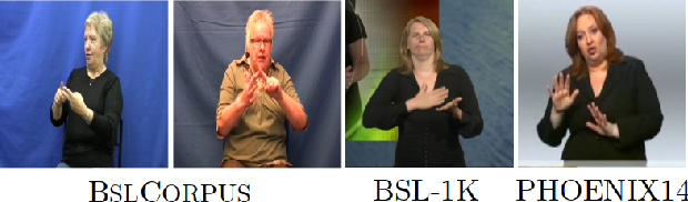 Figure 3 for Sign language segmentation with temporal convolutional networks