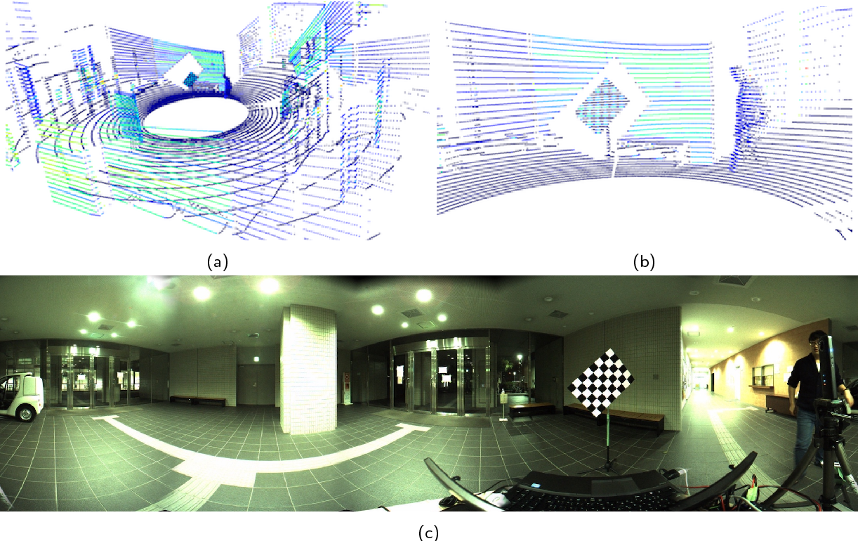 Figure 1 for Reflectance Intensity Assisted Automatic and Accurate Extrinsic Calibration of 3D LiDAR and Panoramic Camera Using a Printed Chessboard