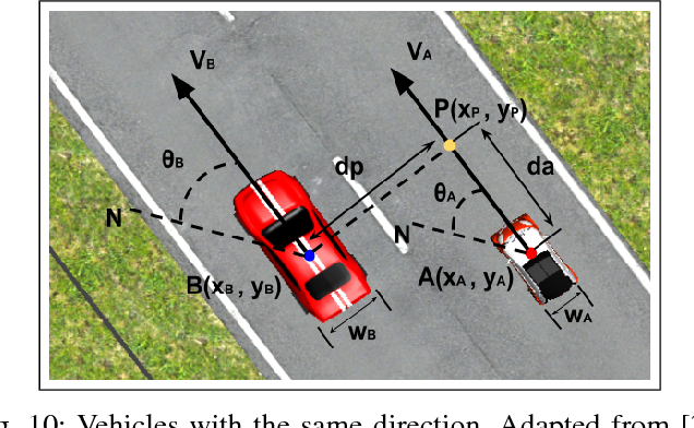 Figure 2 for Driving Simulator Platform for Development and Evaluation of Safety and Emergency Systems