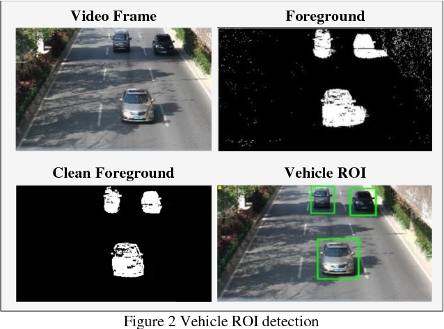 Figure 3 for Monocular Vision-based Vehicle Localization Aided by Fine-grained Classification