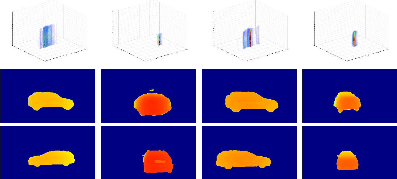 Figure 3 for DeepPoint: A Deep Learning Model for 3D Reconstruction in Point Clouds via mmWave Radar