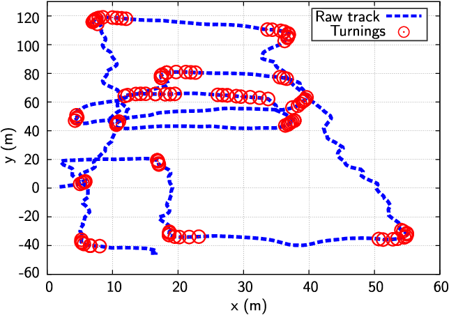 Figure 4 for Collaborative SLAM based on Wifi Fingerprint Similarity and Motion Information