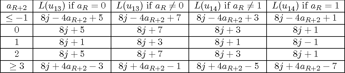 table 6.13