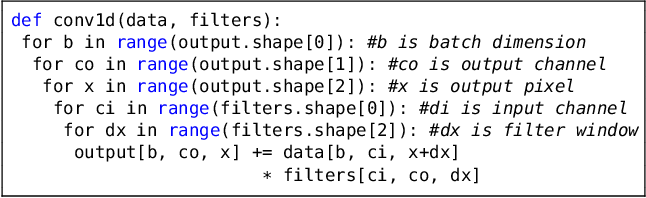 Figure 1 for Supporting Very Large Models using Automatic Dataflow Graph Partitioning