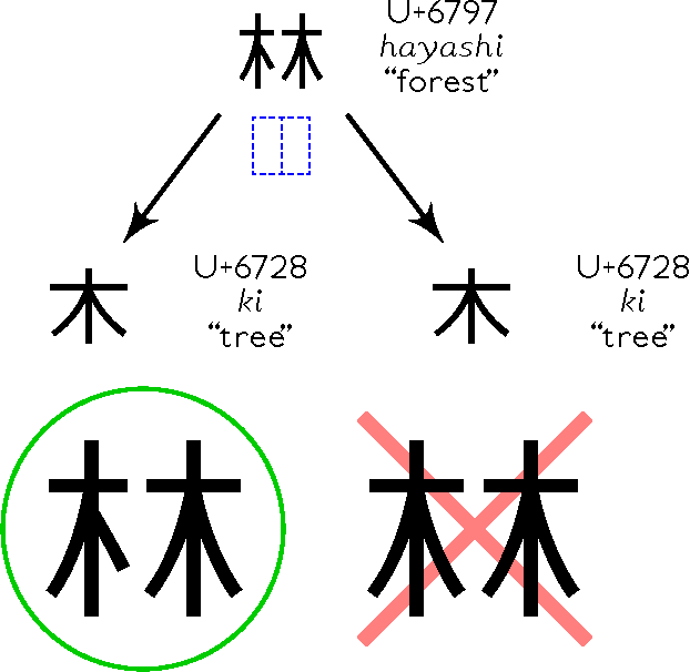 Figure 2 From Tsukurimashou A Japanese Language Font Meta Family