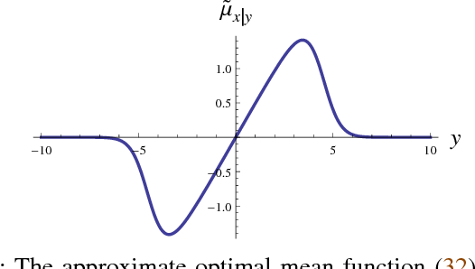 Figure 3 for Robust Gaussian Filtering using a Pseudo Measurement