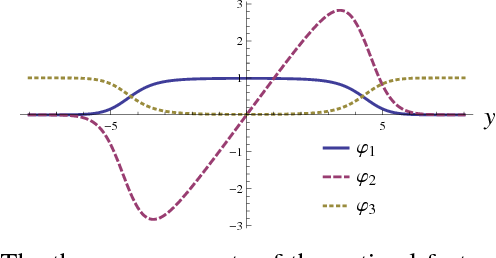 Figure 4 for Robust Gaussian Filtering using a Pseudo Measurement
