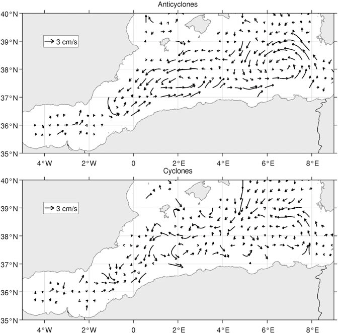 Figure 4. Average velocities of anticyclonic (top) and cyclonic (bottom) eddies in boxes of 1/3 3 1/3 .
