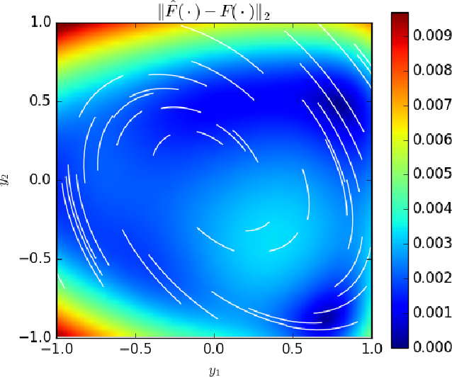 Figure 2 for Experimental Design for Non-Parametric Correction of Misspecified Dynamical Models