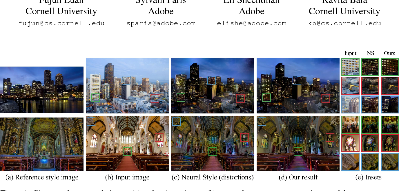 Figure 1 for Deep Photo Style Transfer