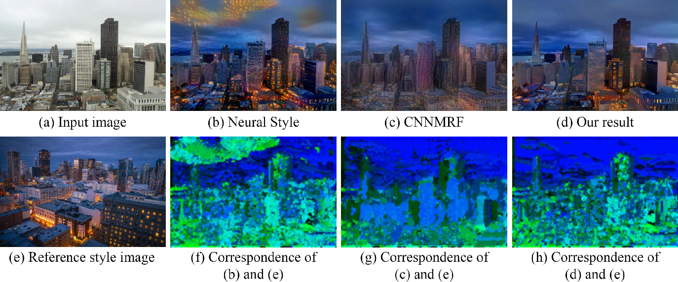 Figure 2 for Deep Photo Style Transfer
