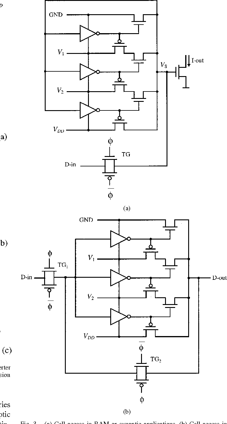 Figure 3 From Multiple Valued Static Cmos Memory Cell Semantic Scholar D Latch Circuit Diagram
