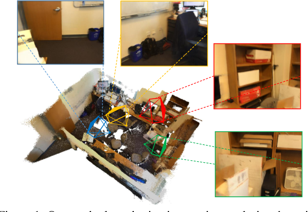 Figure 1 for Neural Point Cloud Rendering via Multi-Plane Projection