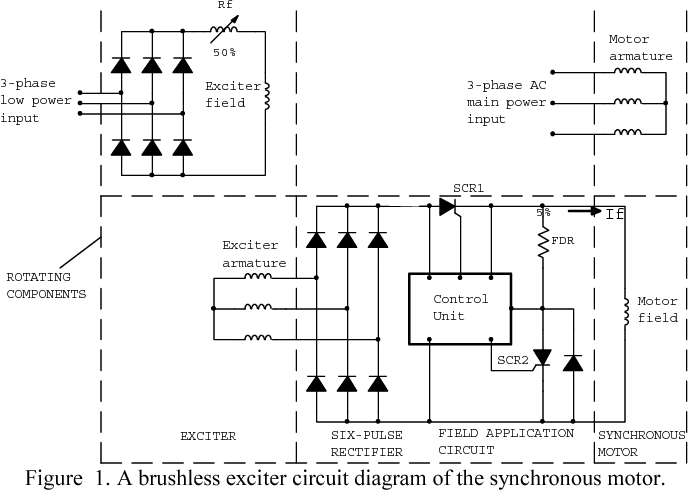 Figure 1 from A neural network based approach for the detection of on basic plc diagram, basic engine wiring diagram, basic electrical wiring diagrams, basic phone jack wiring diagram, basic circuit wiring diagram,