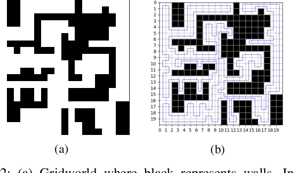Figure 2 for Deep R-Learning for Continual Area Sweeping