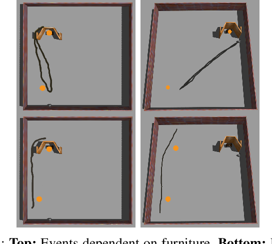 Figure 4 for Deep R-Learning for Continual Area Sweeping