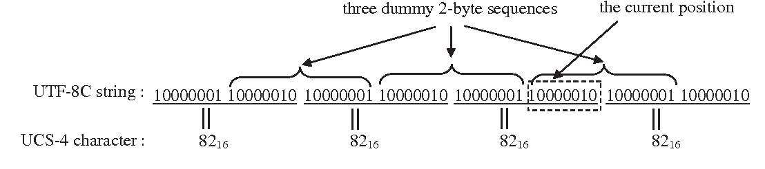 UTF-8 - Semantic Scholar