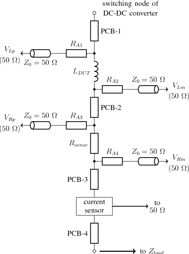 Figure 1 from High-Frequency Model of a Setup for Time