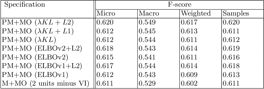 Figure 4 for Training Multimodal Systems for Classification with Multiple Objectives
