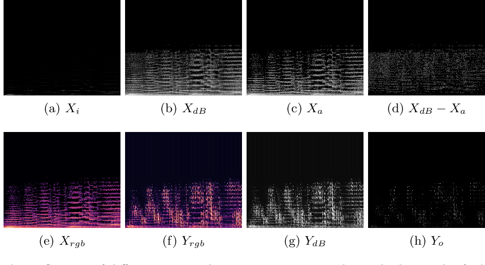Figure 4 for A Lightweight Music Texture Transfer System