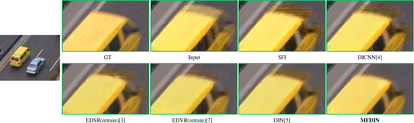 Figure 2 for Multi-frame Joint Enhancement for Early Interlaced Videos