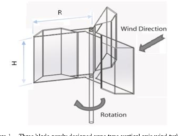 Figure 1 from Modeling and Numerical Simulation of a
