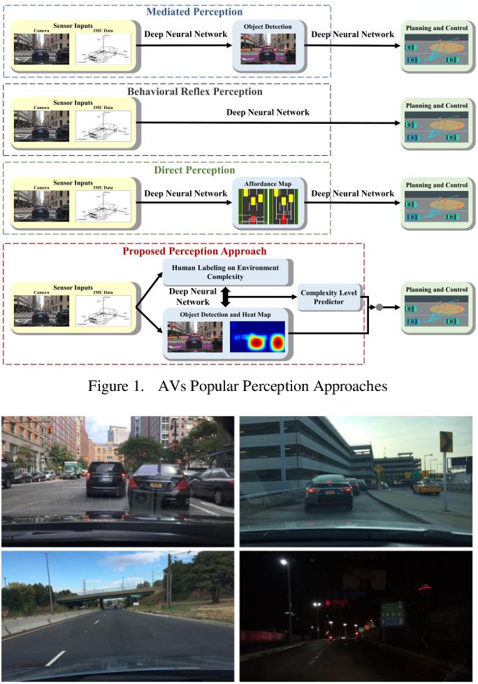 Figure 1 for Attention-based Neural Network for Driving Environment Complexity Perception