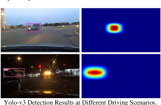 Figure 3 for Attention-based Neural Network for Driving Environment Complexity Perception